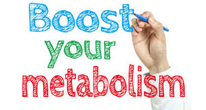 Increase your metabolism naturally