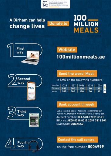 1 million meals