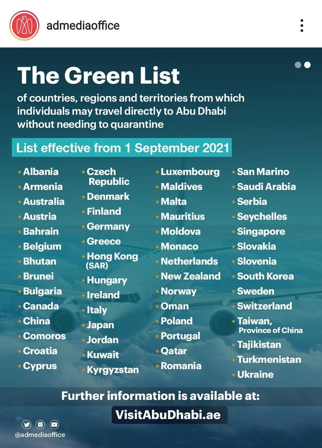 Green list 1 September